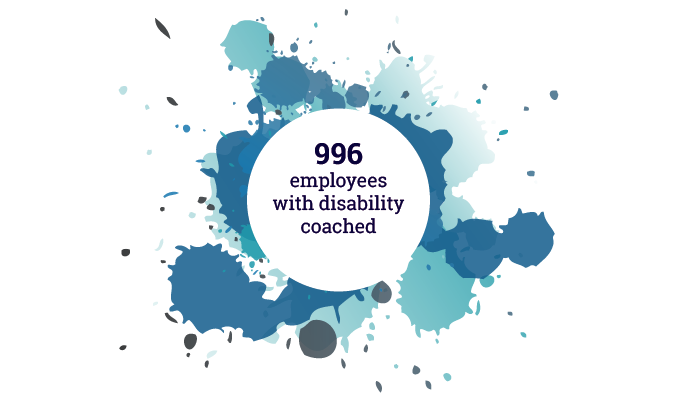 996 employees with disability trained