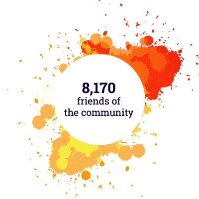 8,170 friends of the community