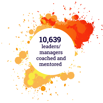 10,639 leaders/ managers coached and mentored