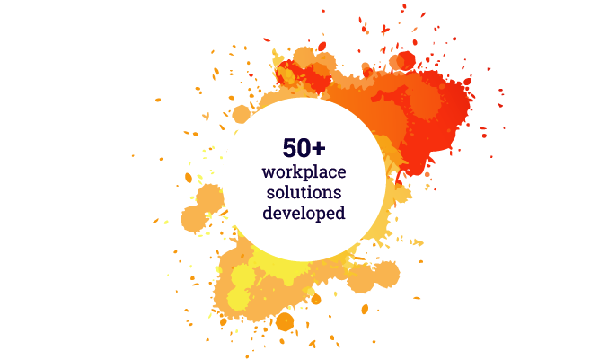 50+ Workplace solutions developed