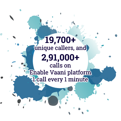 19,700+ unique callers, and 2,91,000+ calls on Enable Vaani platform; 1 call every 1 minute