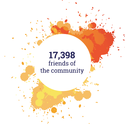 17398 friends of the community