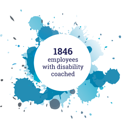 1846 employees with disability coached