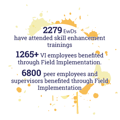 2279 EwDs have attended skill enhancement trainings. 1265+ VI employees benefited through Field Implementation. 6800 peer employees and supervisors benefited through Field Implementation