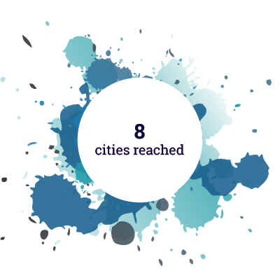 8 cities reached