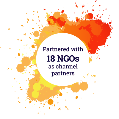 Partnered with 18 NGOs as channel partners