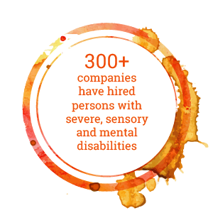 300+ companies have hired persons with severe, sensory and mental disabilities