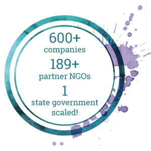 600+ companies 189+ partner NGOs 1 state government scaled!