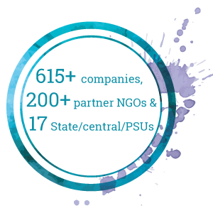 615+ companies,  200+ partner NGOs & 17 State/central/PSUs