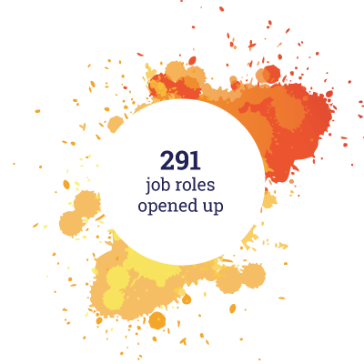 291 job roles opened up