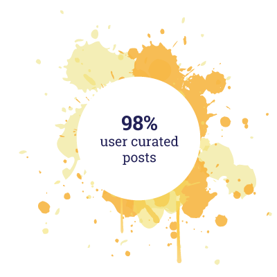 98% user curated posts