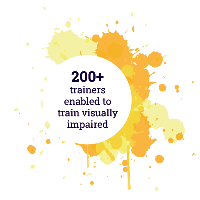 200+ trainers enabled to train visually impaired