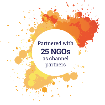 Partnered with 25 NGOs as channel partners