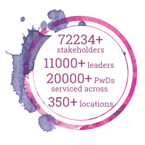 72234+ stakeholders, 11000+ leaders,  20000+ PwDs serviced across  350+ locations
