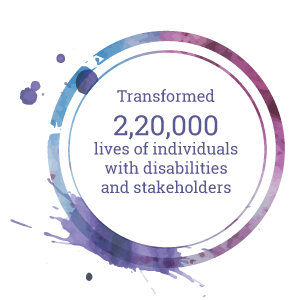Transformed 2,20,000 lives of individuals with disabilities and stakeholders