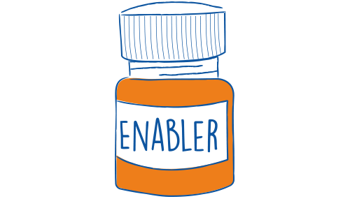 Link to Enablers