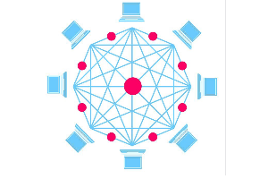 BlockChain - Beginner Module